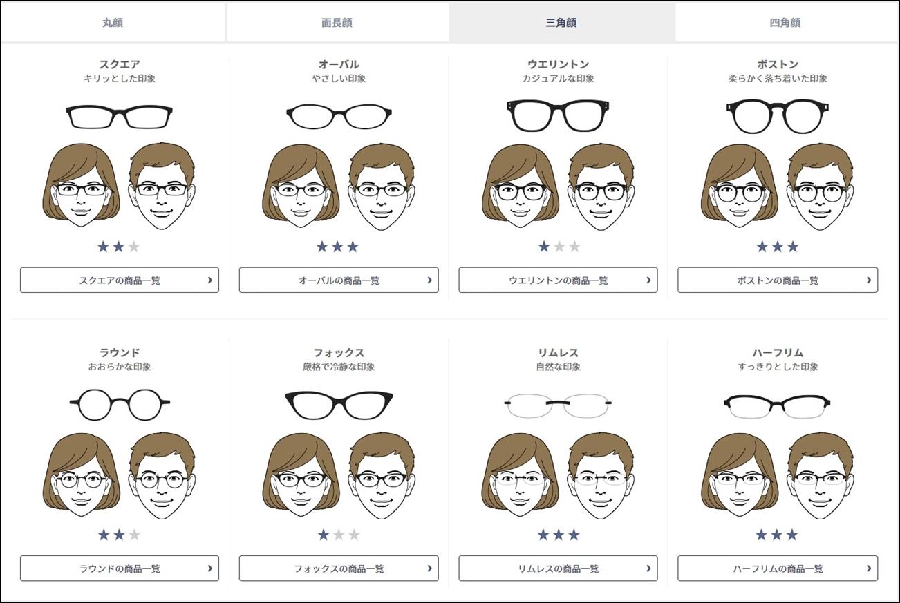 JINSメガネの選び方