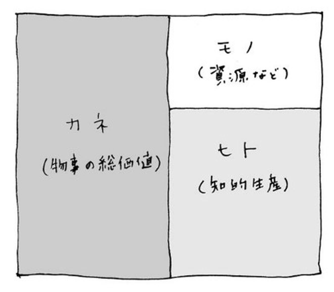 【読概】弾言